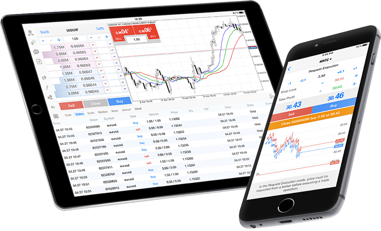 Trading-System-in-MetaTrader5-for-iOS 1260