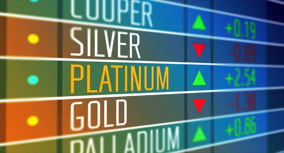 Precious Metals and Forex Relationship - Blackwell Global - Forex Broker